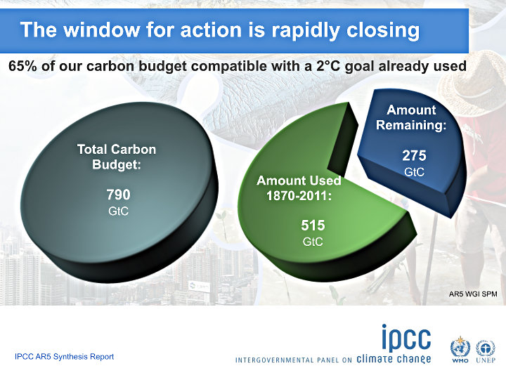 ipcc window of action 720